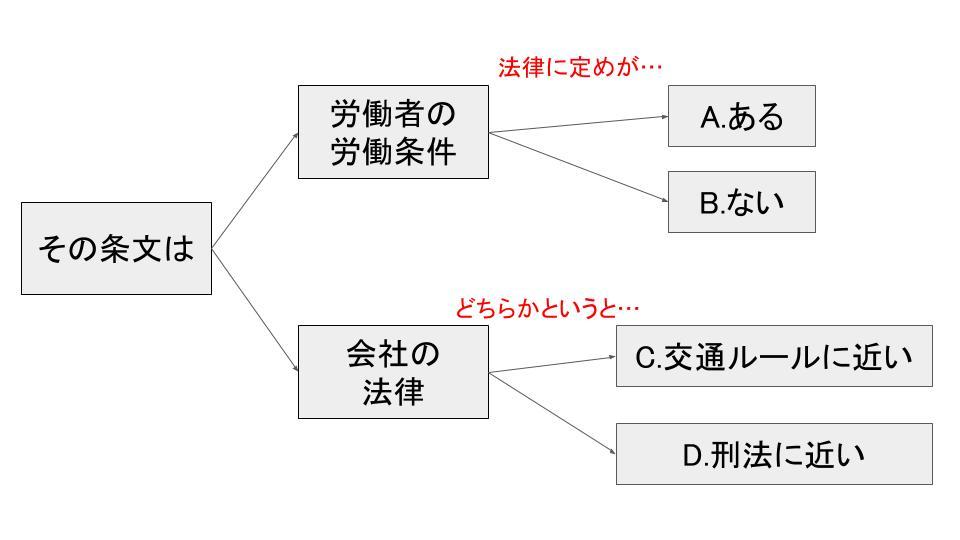 無題のプレゼンテーション (1)