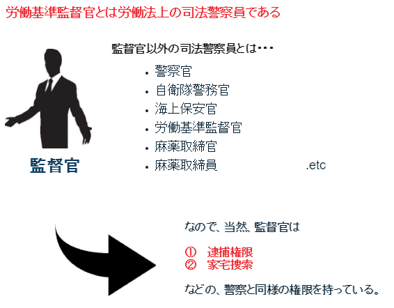 労働基準監督官の正体
