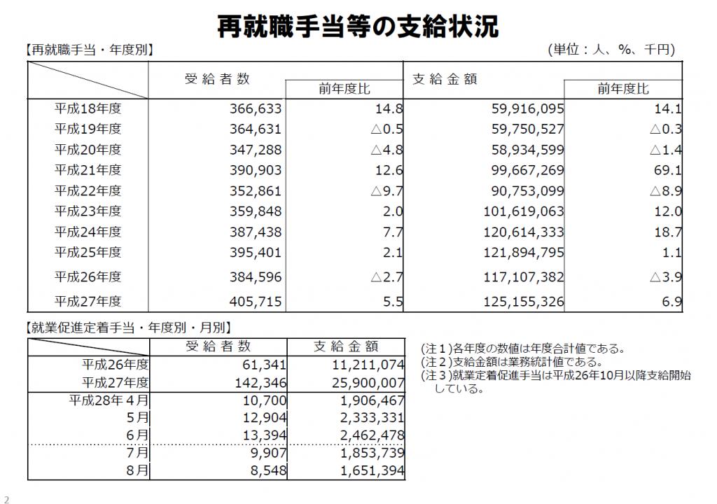 %e5%86%8d%e5%b0%b1%e8%81%b7%e6%89%8b%e5%bd%93
