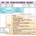 平成29年(2017年)1月より改正される育児・介護休業法を徹底解説:育児休業編